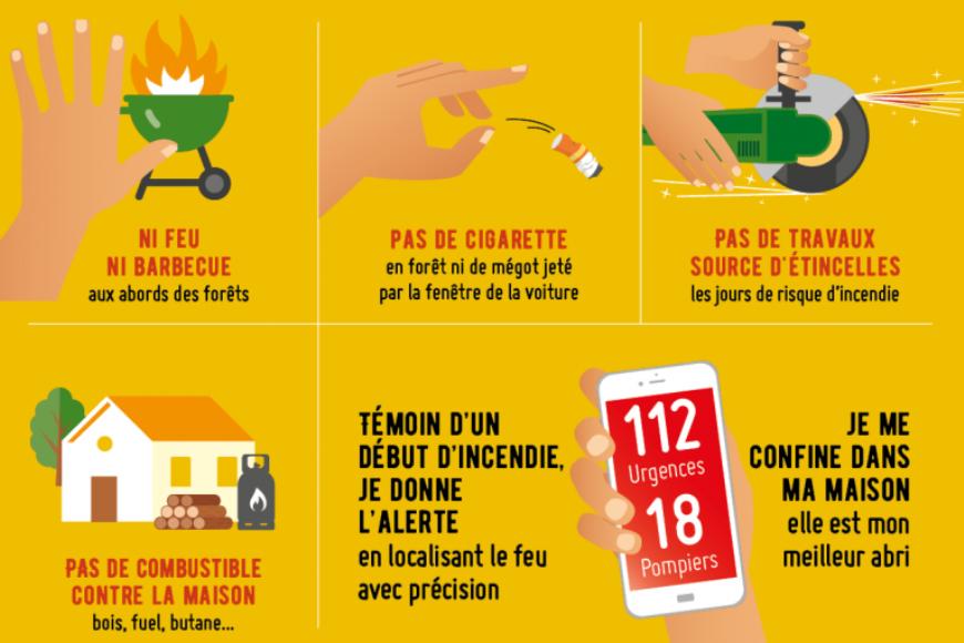 Risques d'incendie : les règles de conduite à respecter